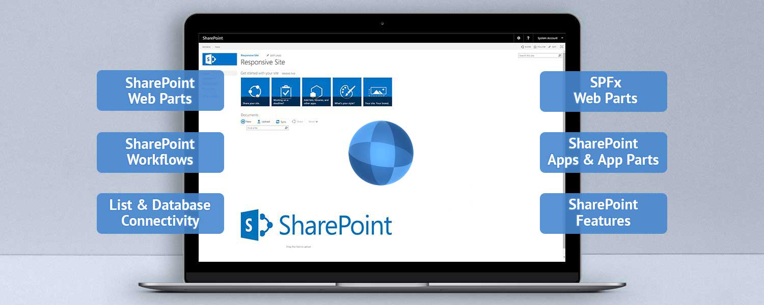 SharePoint Development - Vancouver BC Canada