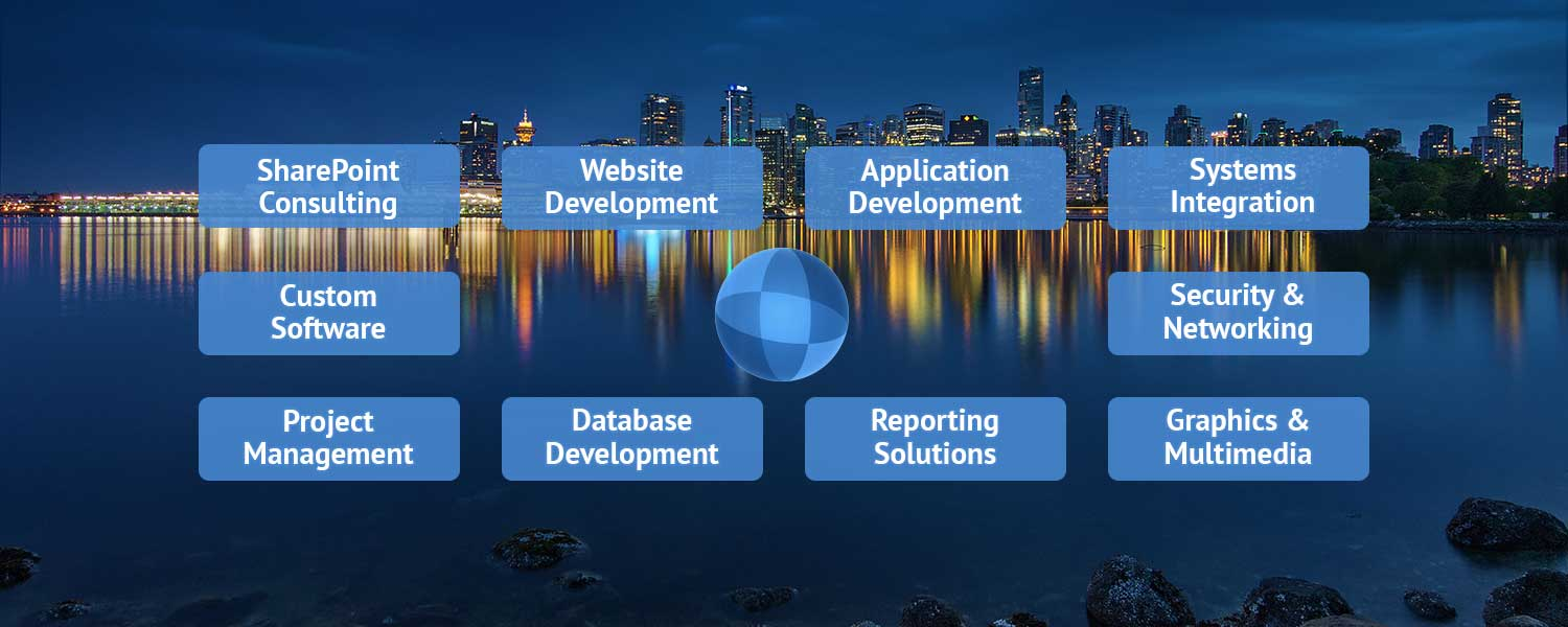Webvisual Consulting Services - Vancouver BC Canada